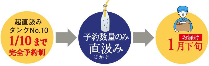 超直汲みタンクNo.10 鳴門鯛 純米大吟醸