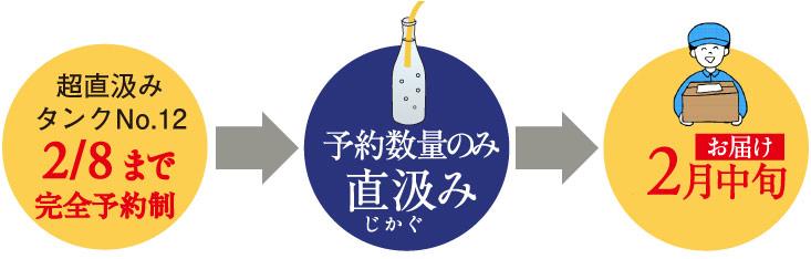 超直汲みタンクNo.12 鳴門鯛 大吟醸