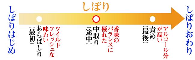 日本酒 搾り 中取り
